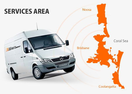 services-area